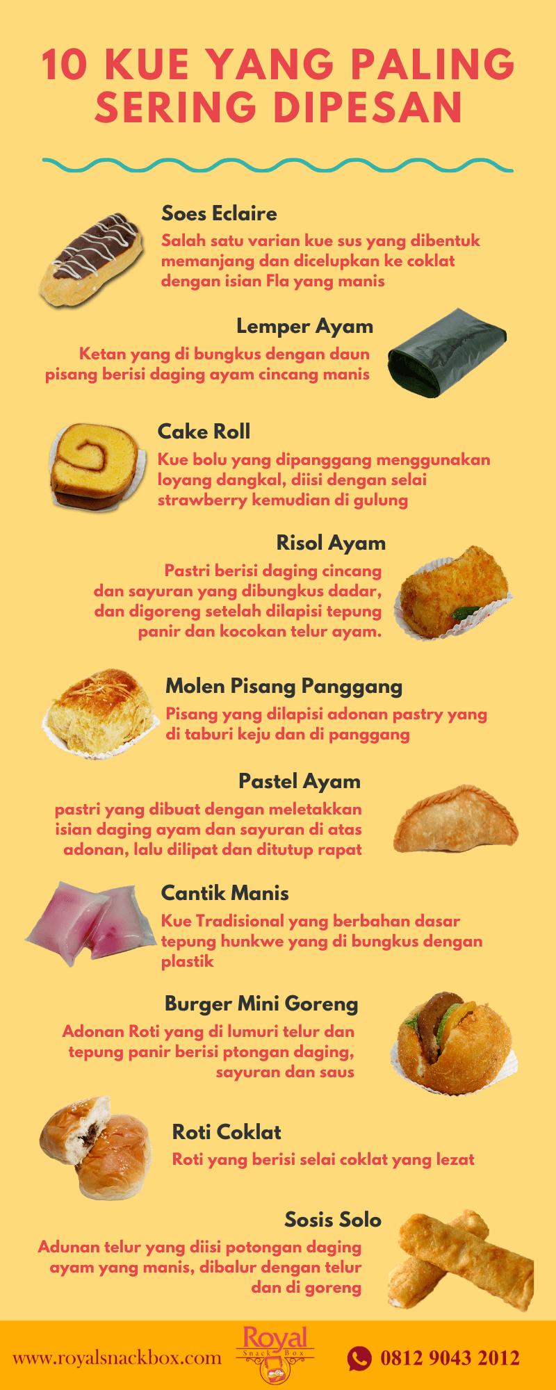 Pesan Snack Box Infografik RSB