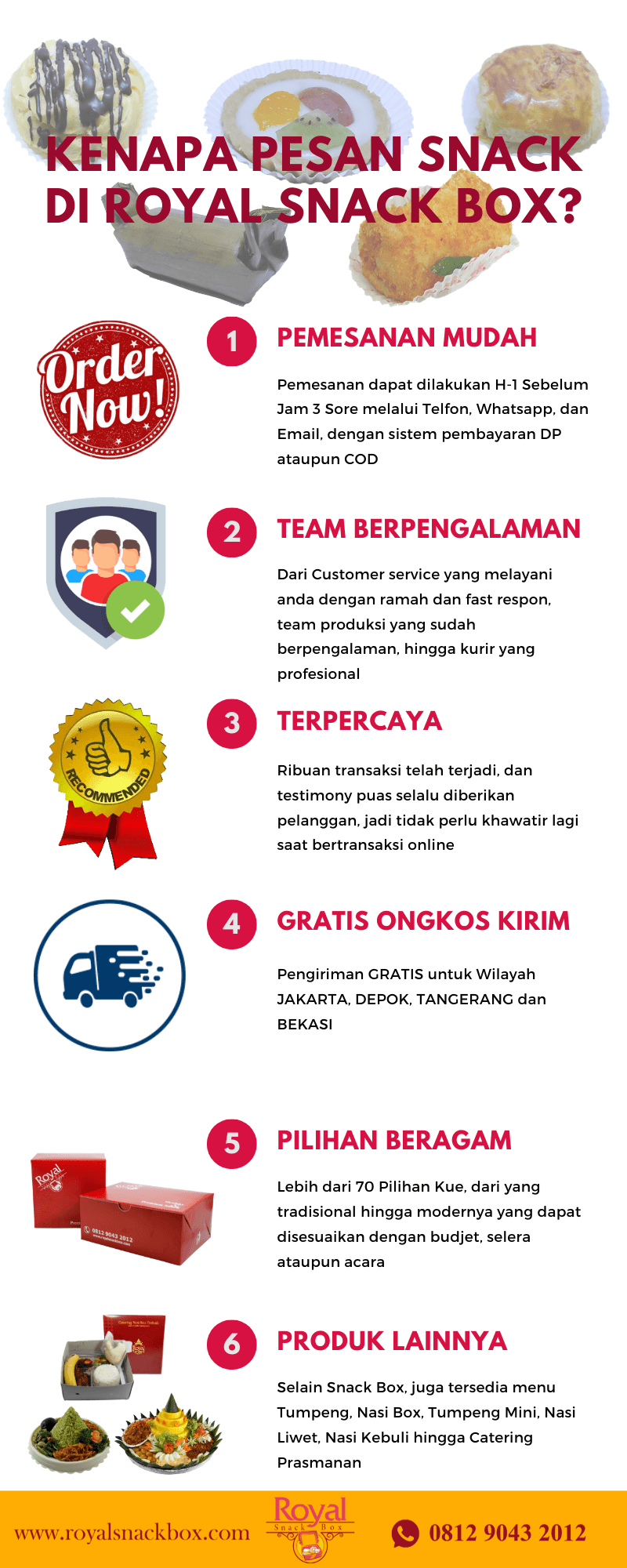 Infografik Snack Box Royal
